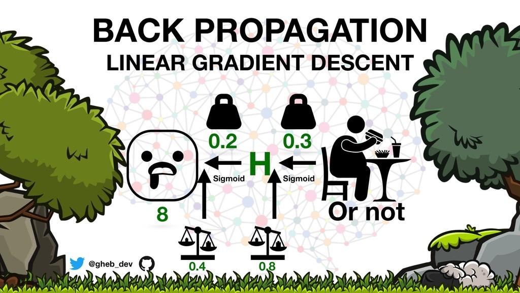 H Or not 8 0.2 0.3 Sigmoid Sigmoid @gheb_dev 0....