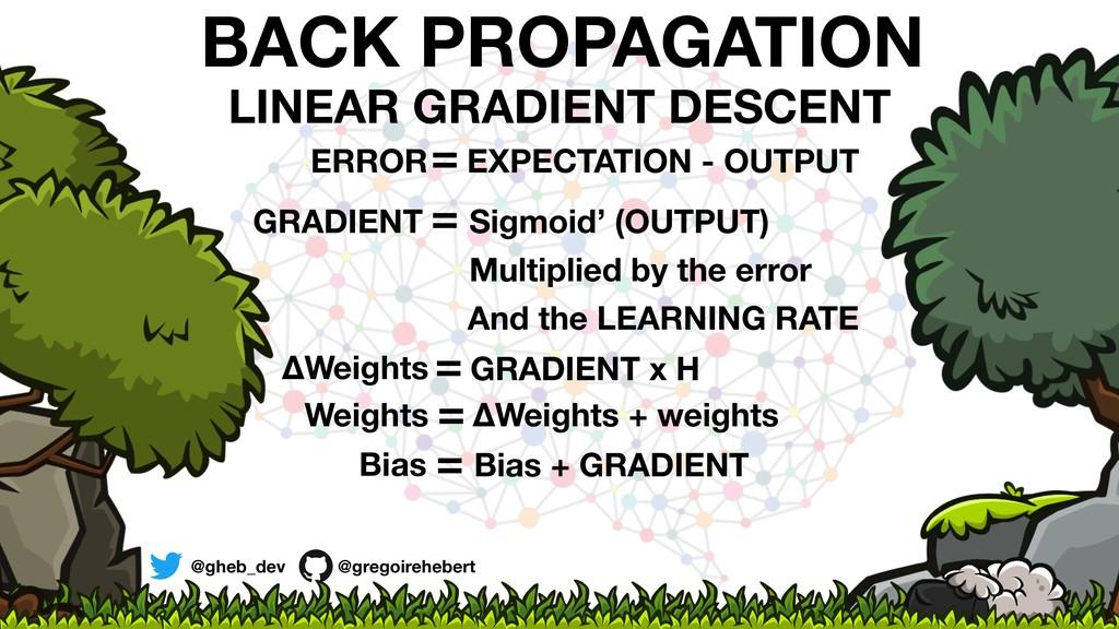 @gheb_dev @gregoirehebert BACK PROPAGATION LINE...