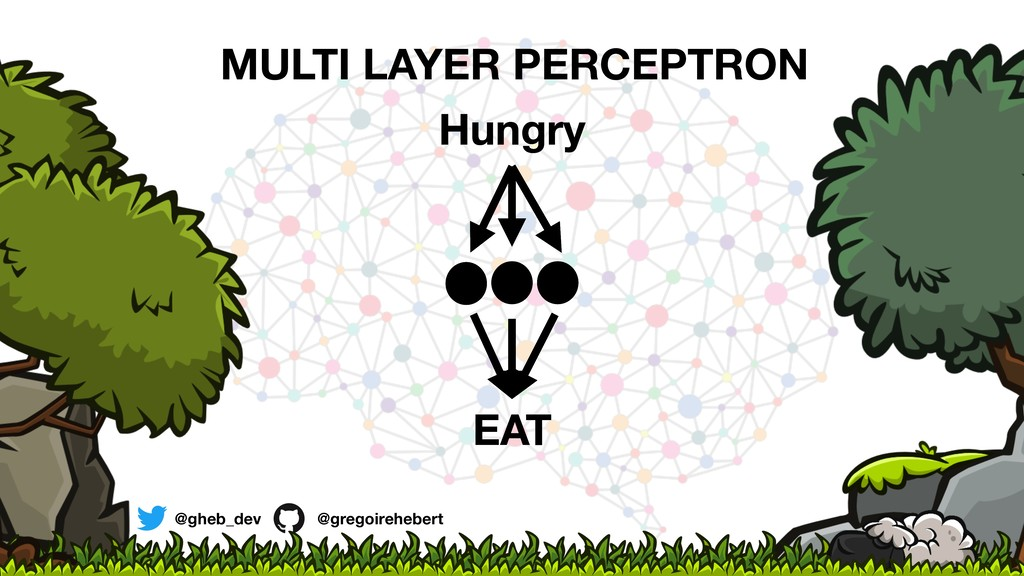 @gheb_dev @gregoirehebert Hungry EAT MULTI LAYE...