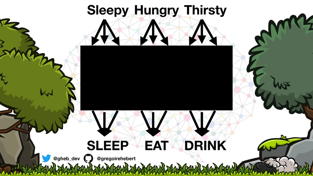 @gheb_dev @gregoirehebert Hungry EAT Thirsty DR...
