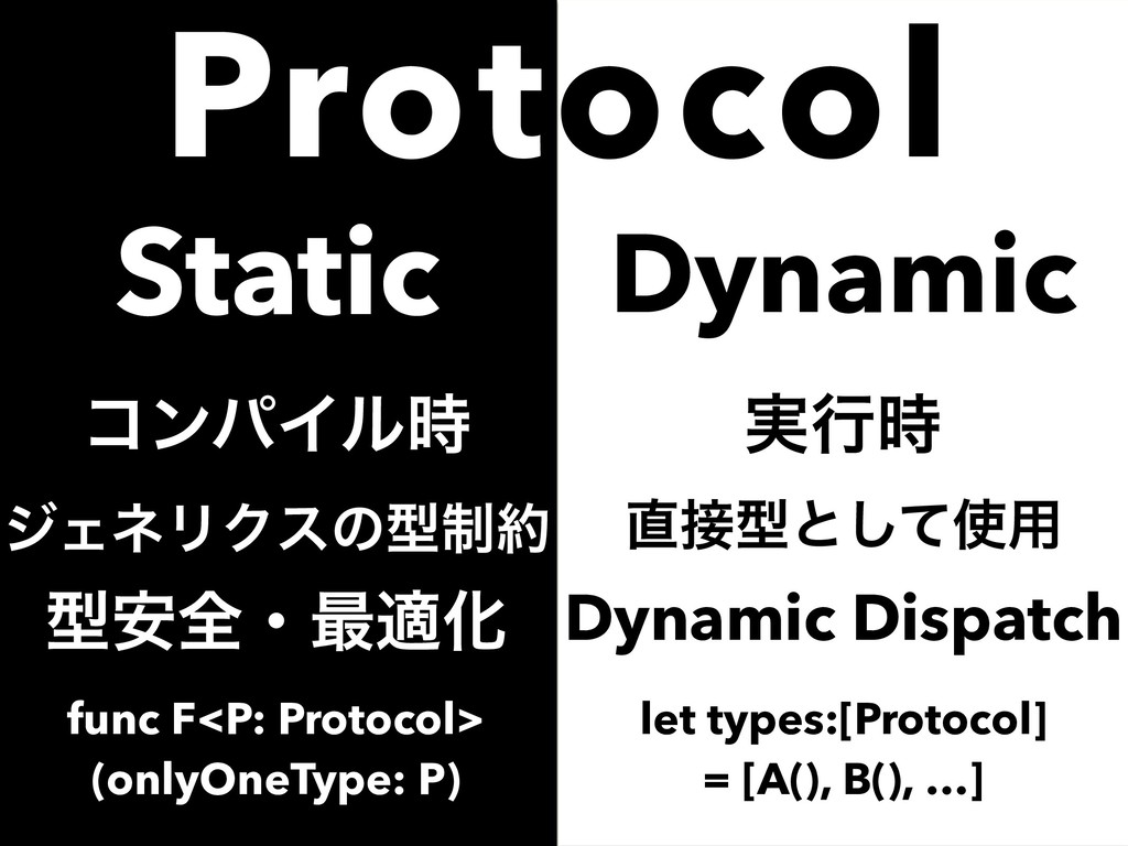 Protocol ίϯύΠϧ δΣωϦΫεͷܕ੍ ܕ҆શɾ࠷దԽ Static ࣮ߦ ...
