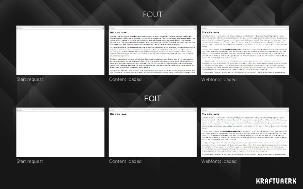FOUT FOIT Start request Content loaded Webfonts...