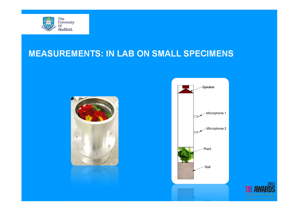 MEASUREMENTS: IN LAB ON SMALL SPECIMENS