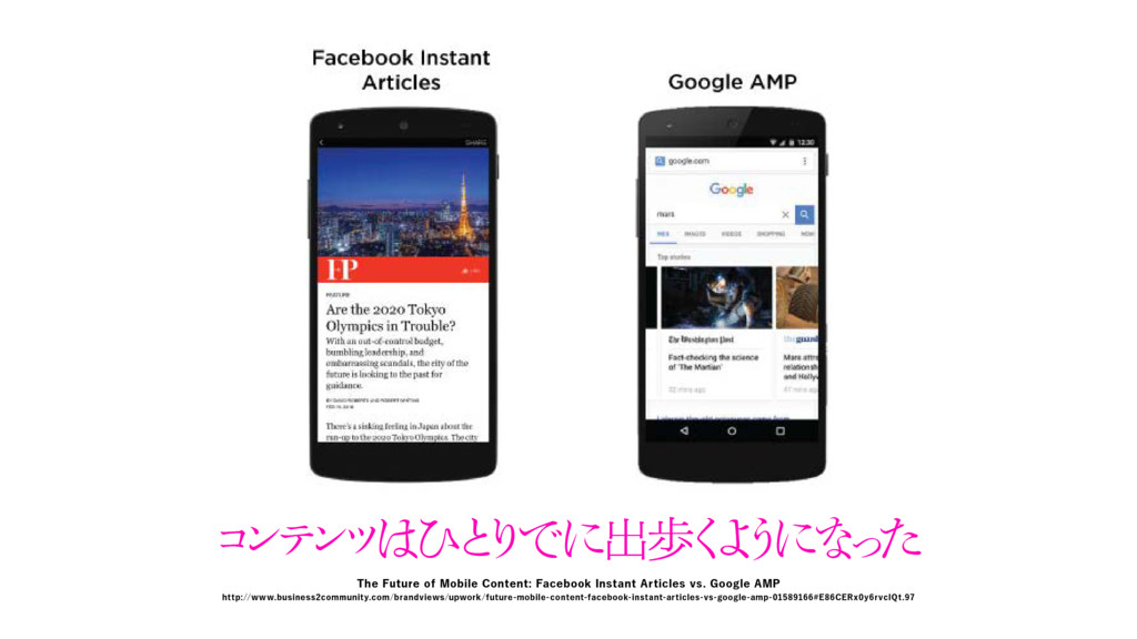 The Future of Mobile Content: Facebook Instant ...
