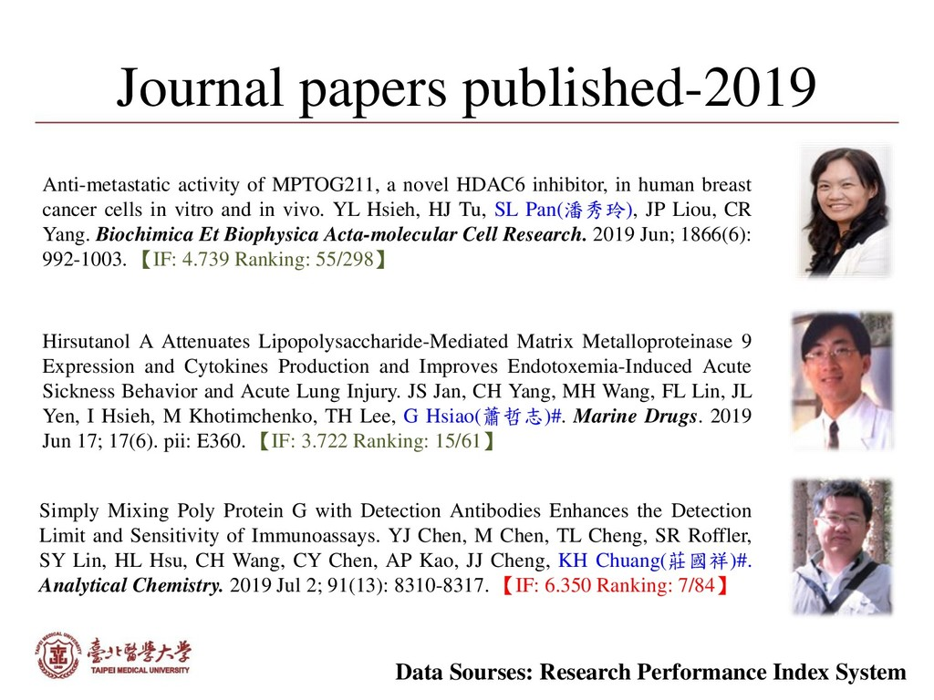 Journal papers published-2019 Anti-metastatic a...