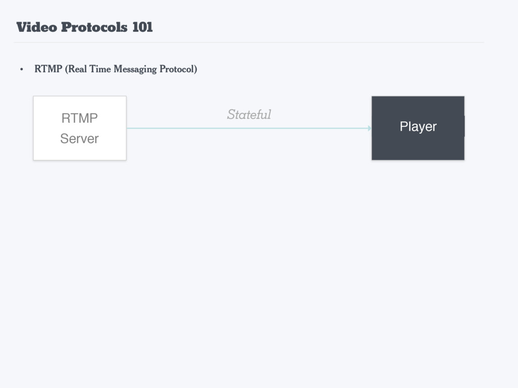 Video Protocols 101 • RTMP (Real Time Messaging...