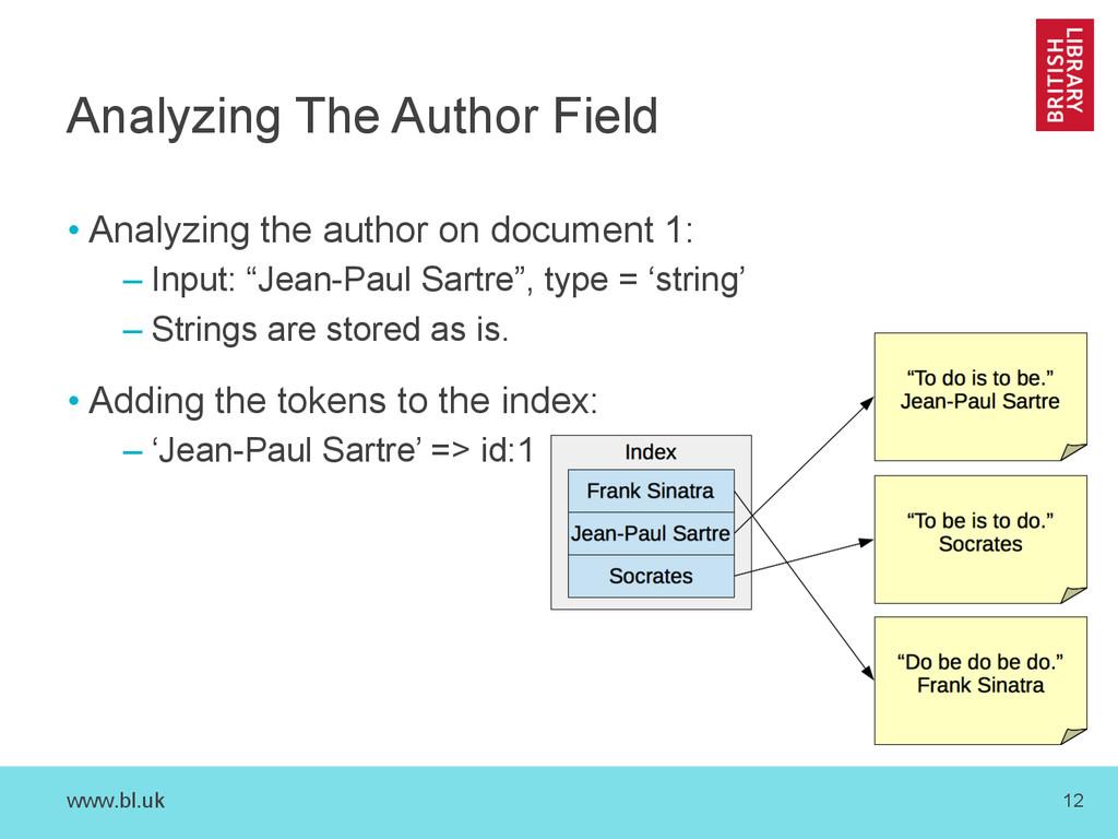 www.bl.uk 12 Analyzing The Author Field •Analy...