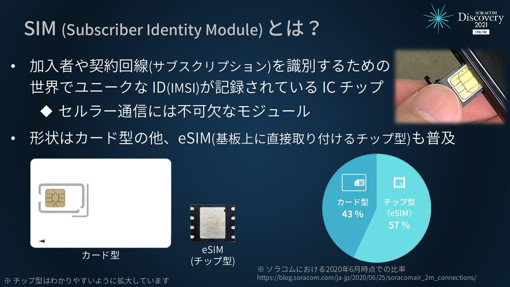 SIM (Subscriber Identity Module) とは? • 加入者や契約回線...