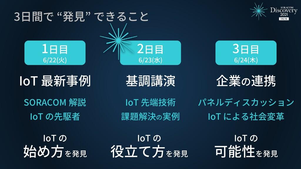1日目 6/22(火) 2日目 6/23(水) 3日目 6/24(木) IoT 最新事例 基調...
