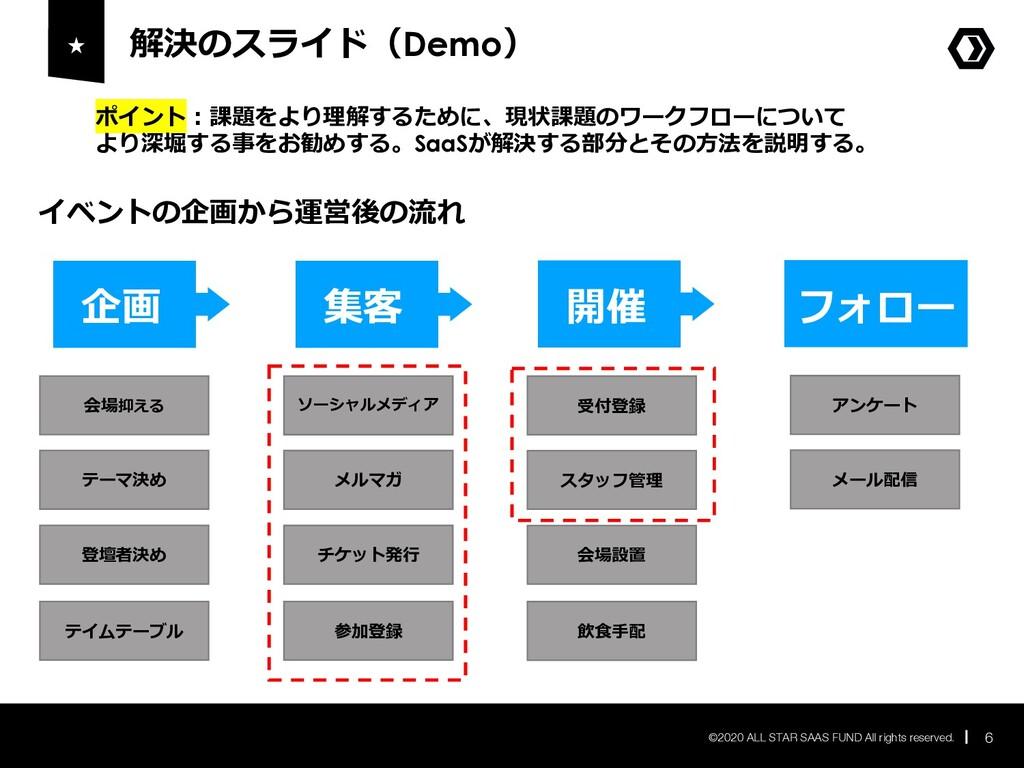 解決のスライド(Demo) 6 ©2020 ALL STAR SAAS FUND All ri...