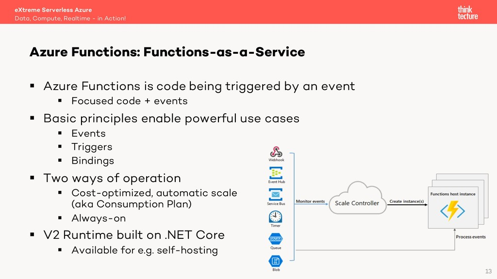 13 § Azure Functions is code being triggered by...