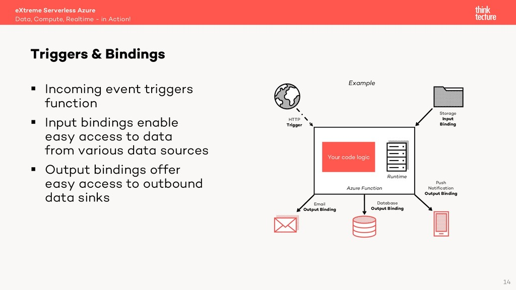 14 § Incoming event triggers function § Input b...