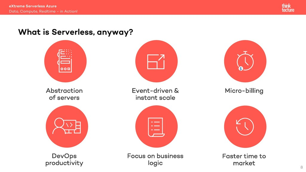 8 What is Serverless, anyway? Data, Compute, Re...