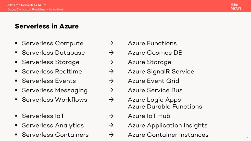 9 § Serverless Compute → Azure Functions § Serv...