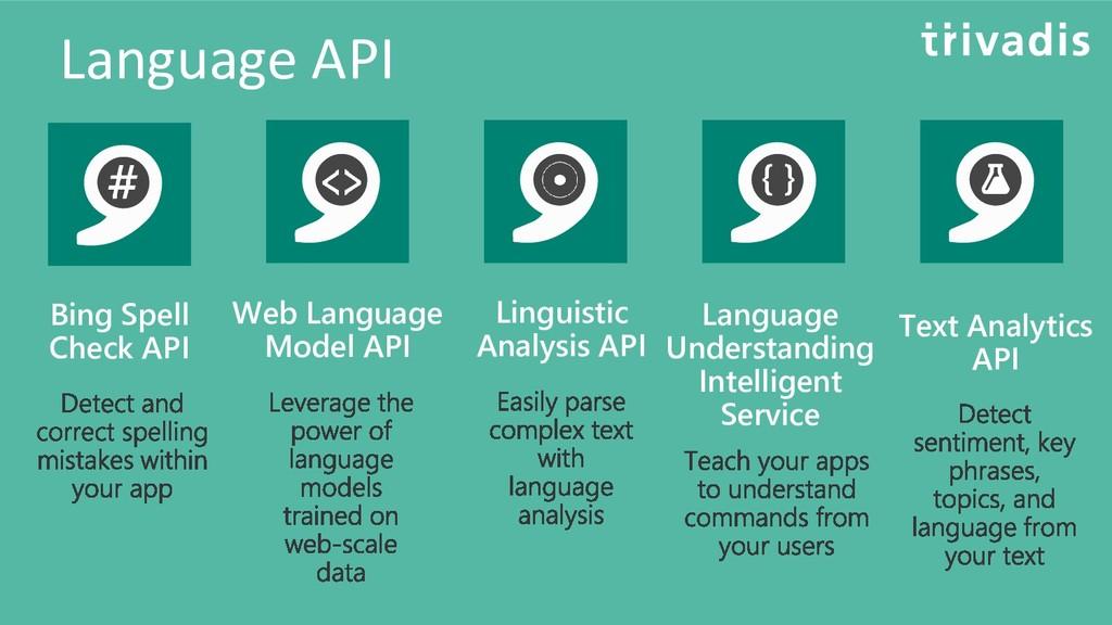 Language API Bing Spell Check API Language Unde...