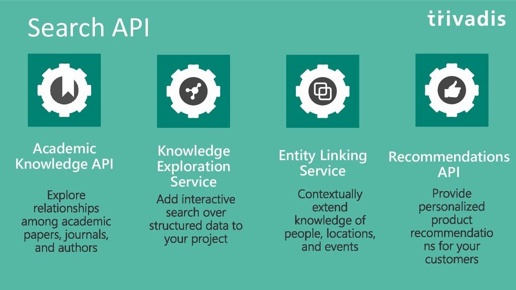 Search API Academic Knowledge API Recommendatio...