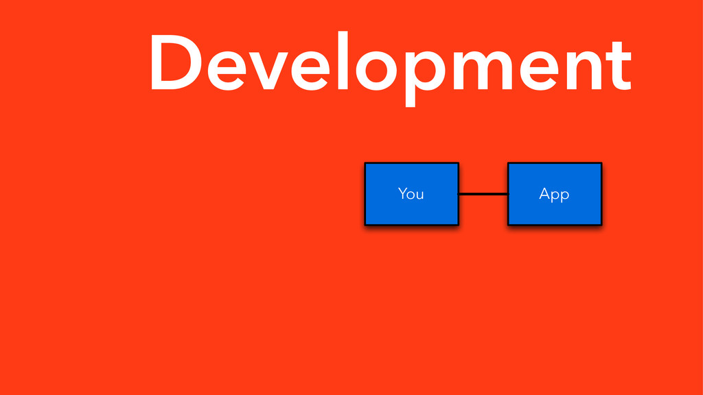 Development App You