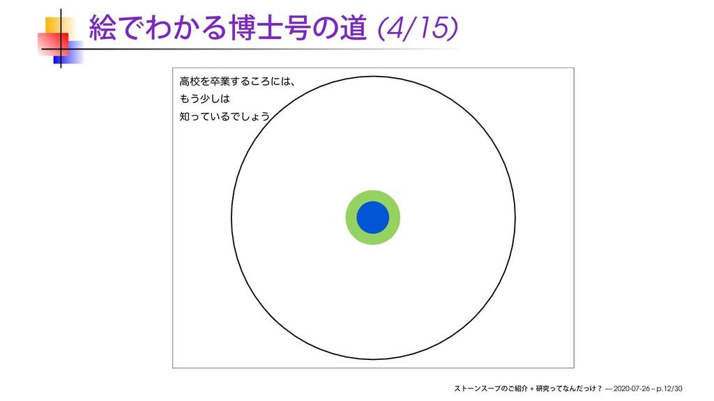 (4/15) ߴߍΛଔۀ͢Δ͜Ζʹɺ ͏গ͠ ͍ͬͯΔͰ͠ΐ͏ + — 2020-07...