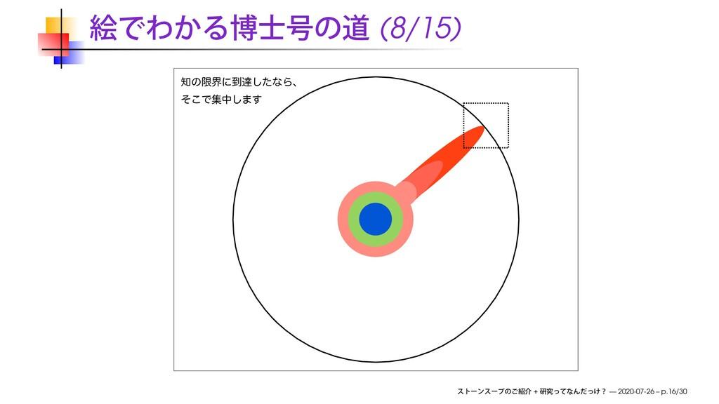 (8/15) ͷݶքʹ౸ୡͨ͠ͳΒɺ ͦ͜Ͱूத͠·͢ + — 2020-07-26 – p...