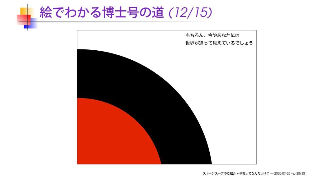(12/15) ͪΖΜɺࠓ͋ͳͨʹ ੈք͕ҧͬͯݟ͍͑ͯΔͰ͠ΐ͏ + — 2020-0...