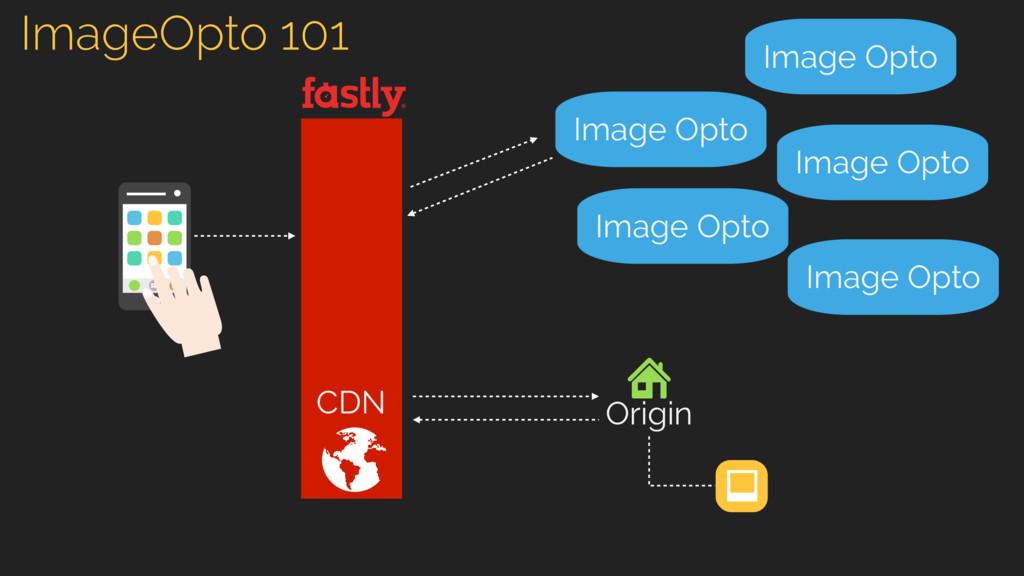 CDN Image Opto Origin Image Opto Image Opto Ima...