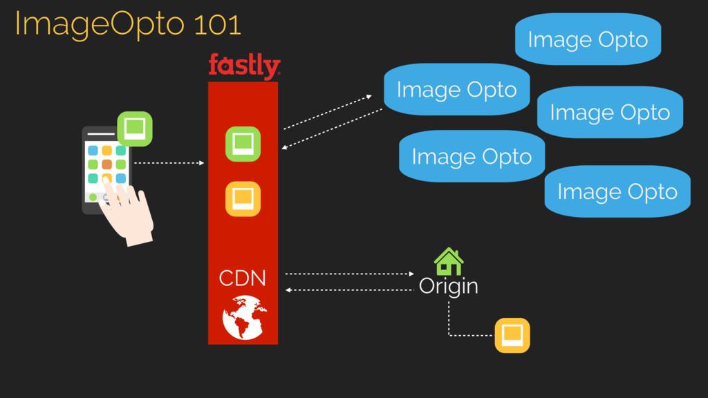 Origin Image Opto Image Opto Image Opto Image O...