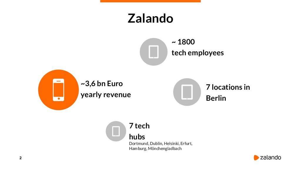 2 Zalando Zalando ~3,6 bn Euro yearly revenue ~...