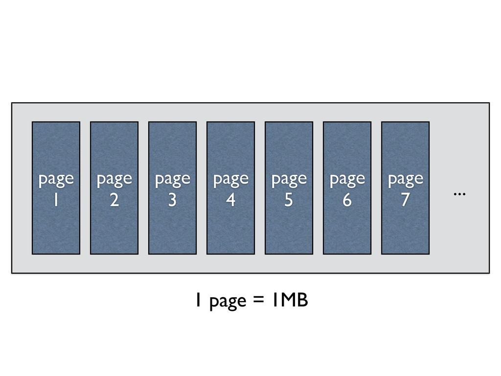 page 1 page 2 page 3 page 4 page 5 page 6 page ...