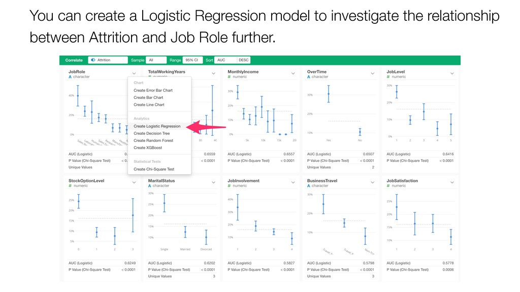 You can create a Logistic Regression model to i...