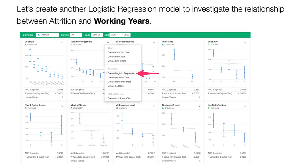 Let's create another Logistic Regression model ...