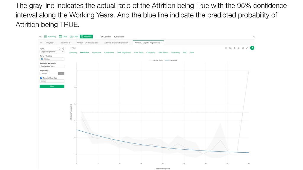The gray line indicates the actual ratio of the...