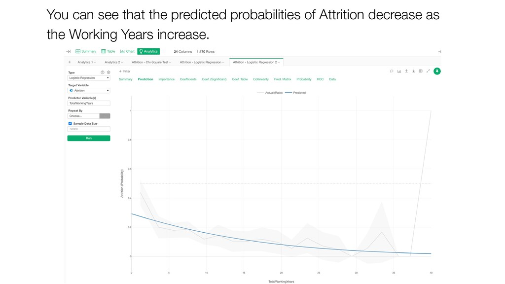 You can see that the predicted probabilities of...