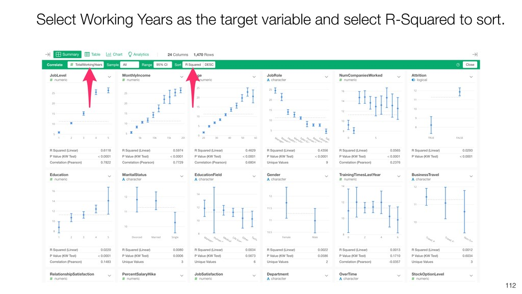 112 Select Working Years as the target variable...