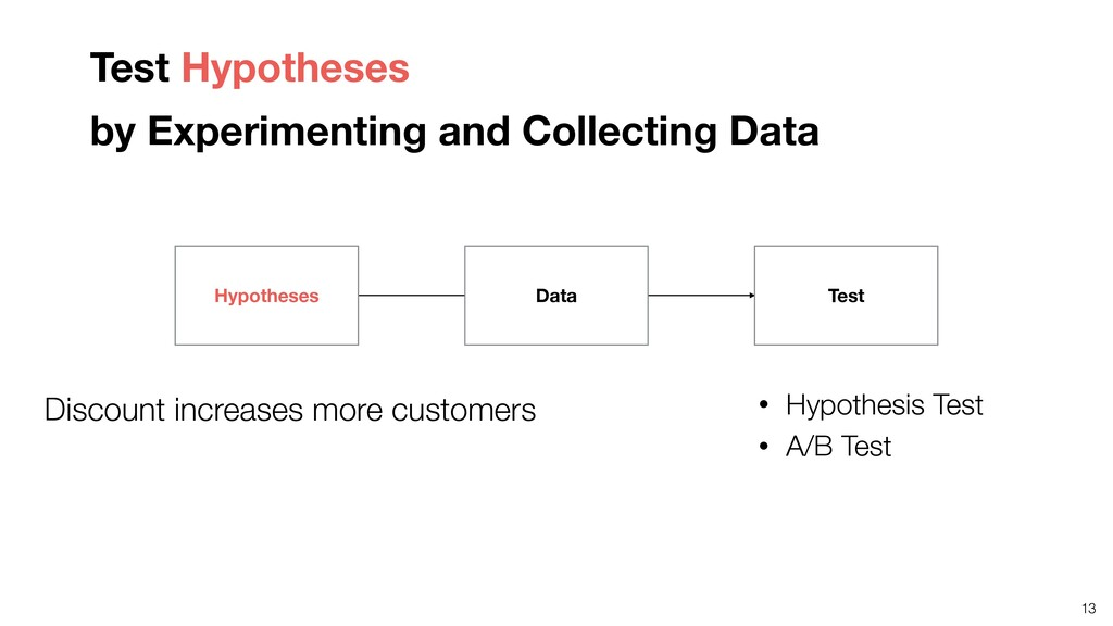 13 Test Hypotheses by Experimenting and Collect...