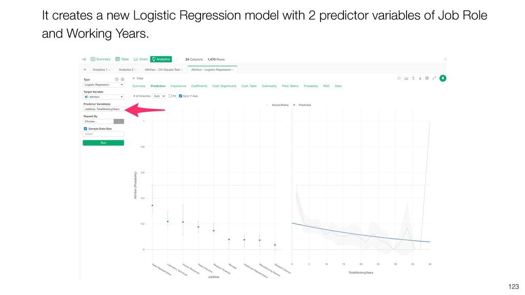 123 It creates a new Logistic Regression model ...