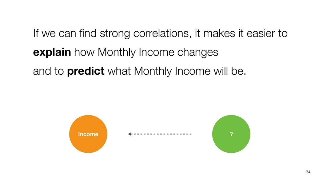 34 Income ? If we can find strong correlations, ...