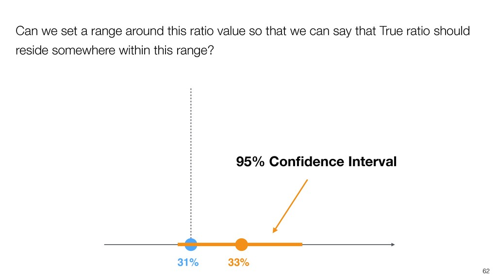 62 Can we set a range around this ratio value s...