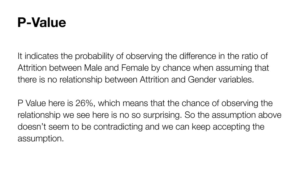 It indicates the probability of observing the d...