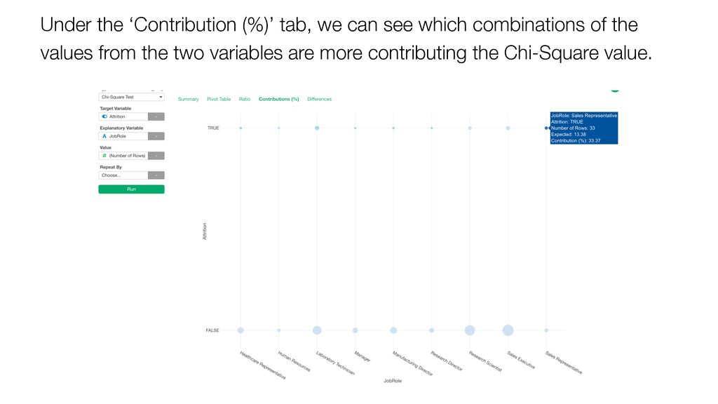 Under the 'Contribution (%)' tab, we can see wh...