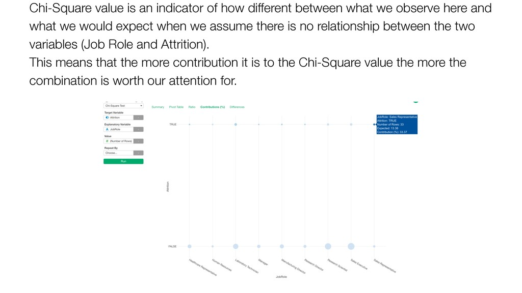 Chi-Square value is an indicator of how differe...