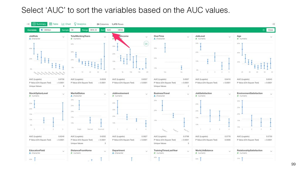 99 Select 'AUC' to sort the variables based on ...