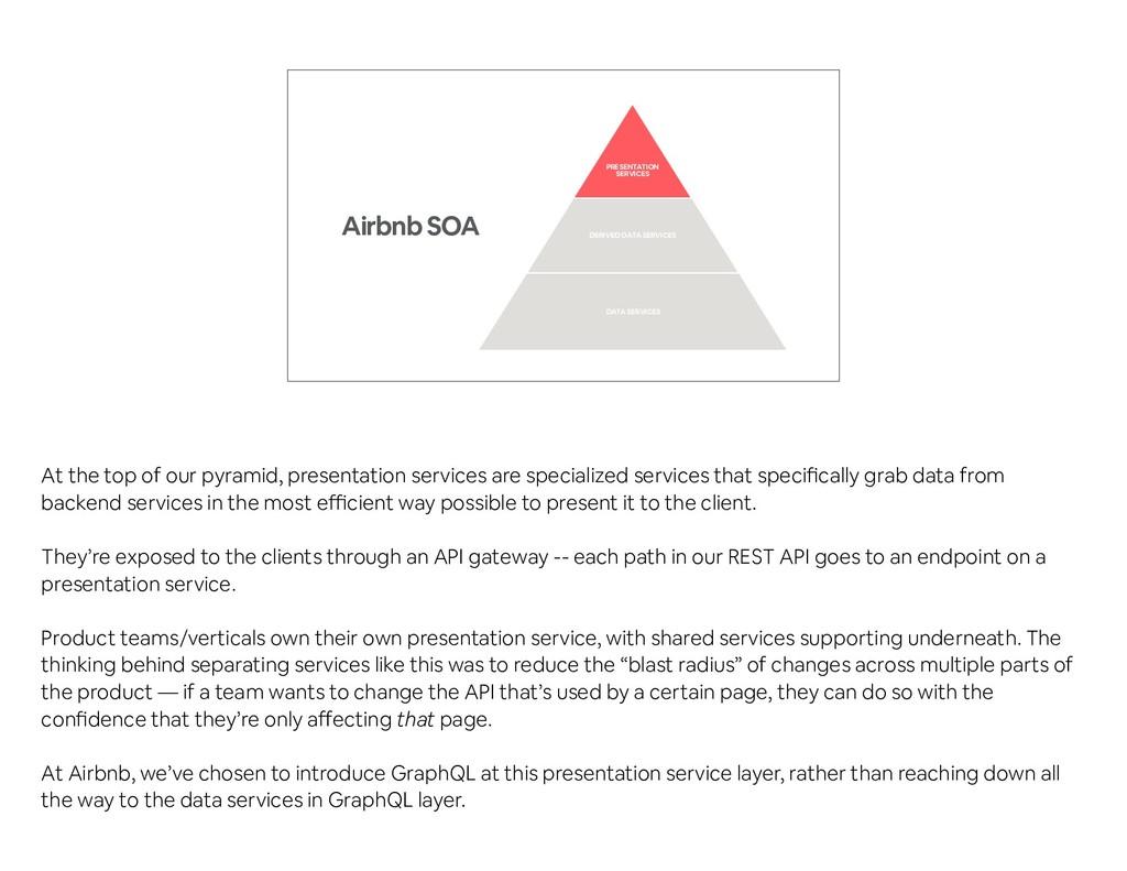 PRESENTATION SERVICES DERIVED DATA SERVICES DAT...