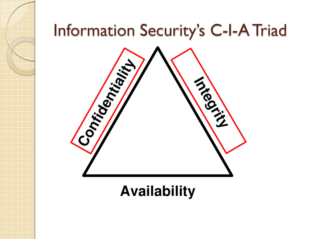 Information Security's C-I-A Triad Confidential...