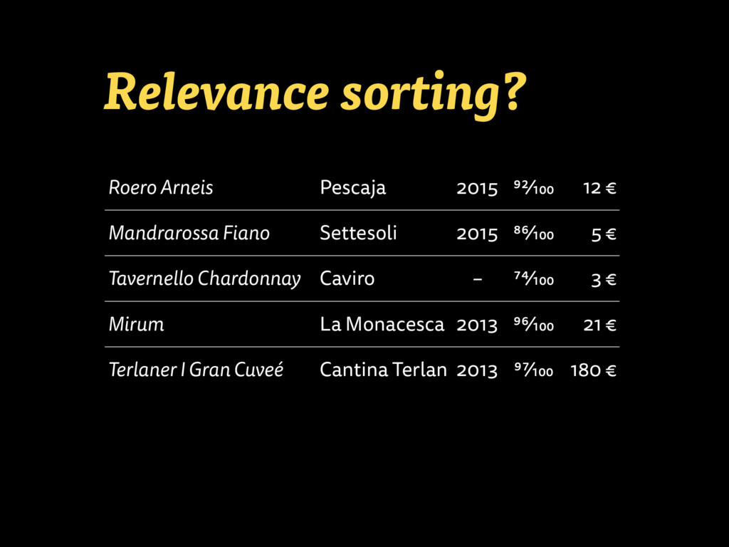 Relevance sorting? Roero Arneis Pescaja 2015 92...