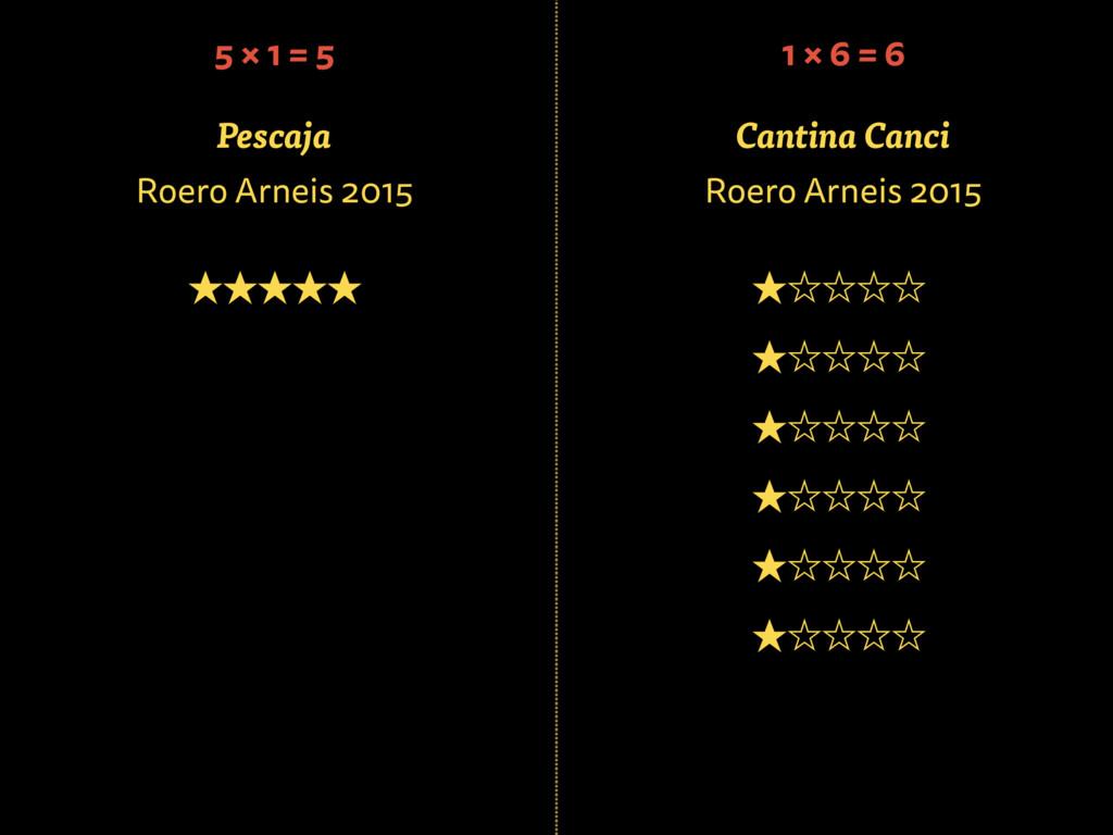 Roero Arneis 2015 Cantina Canci Pescaja Roero A...