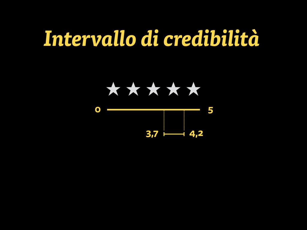 Intervallo di credibilità ★ ★ ★ ★ ★ 0 5 3,7 4,2