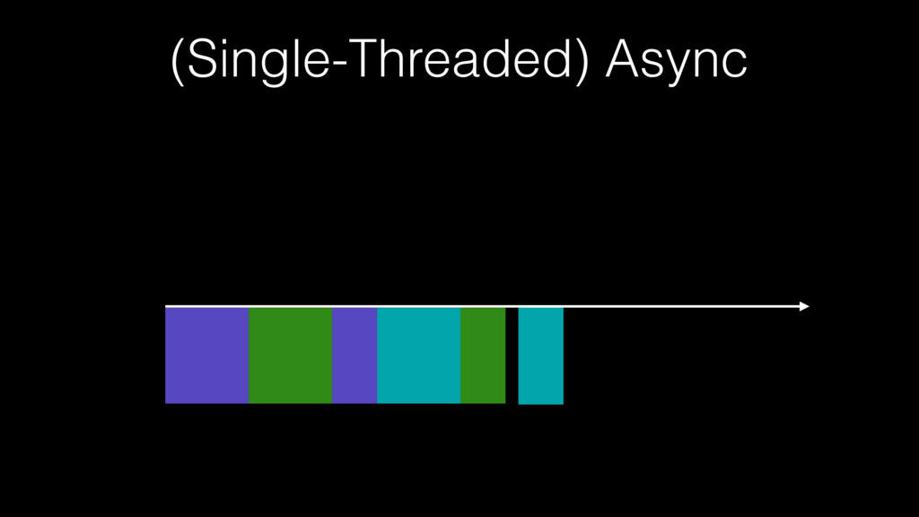 (Single-Threaded) Async