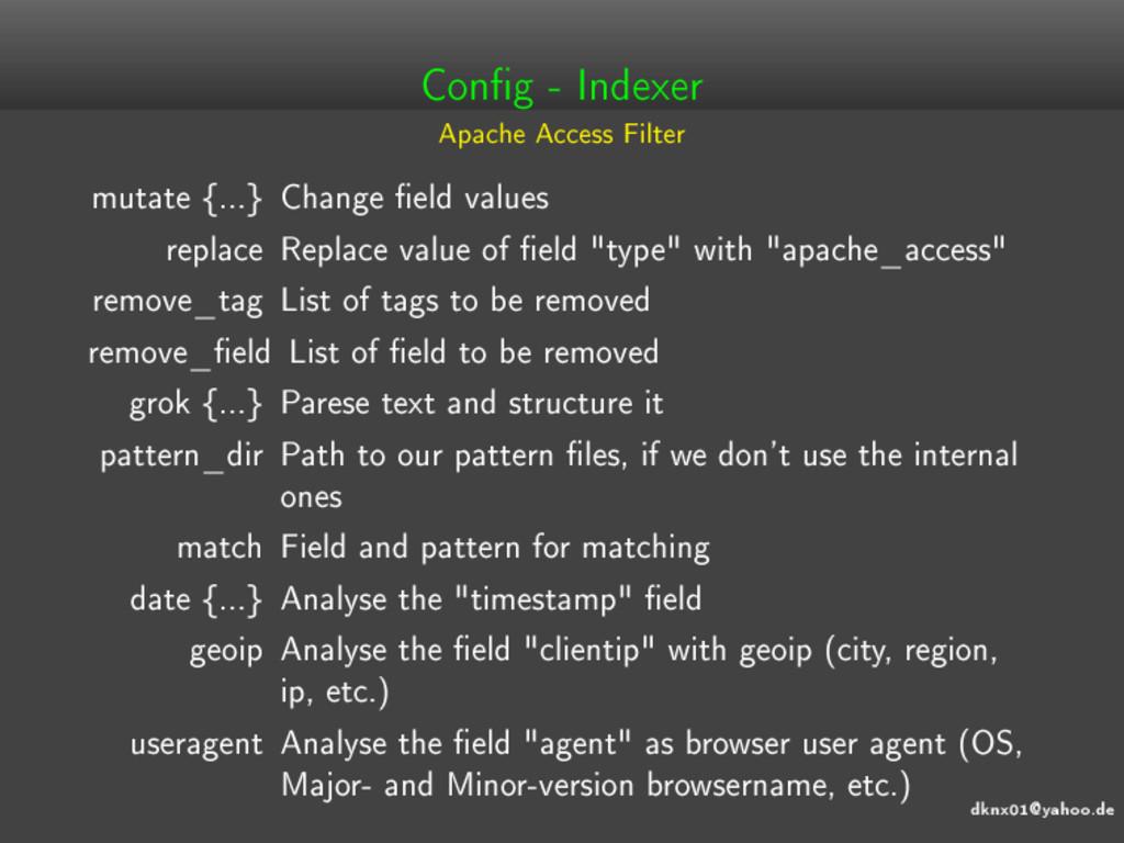 dknx01@yahoo.de Cong - Indexer Apache Access F...