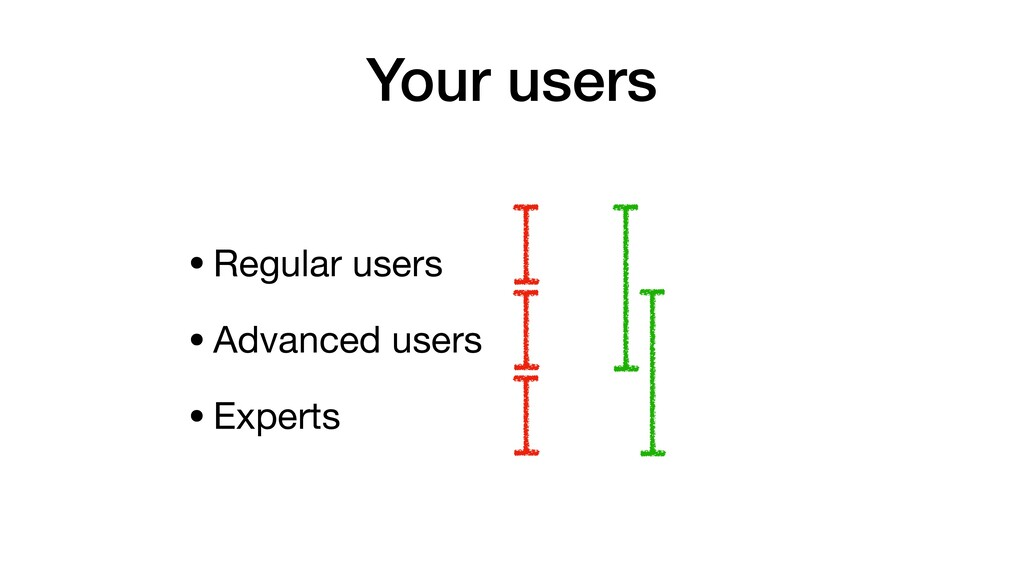Your users •Regular users  •Advanced users  •Ex...