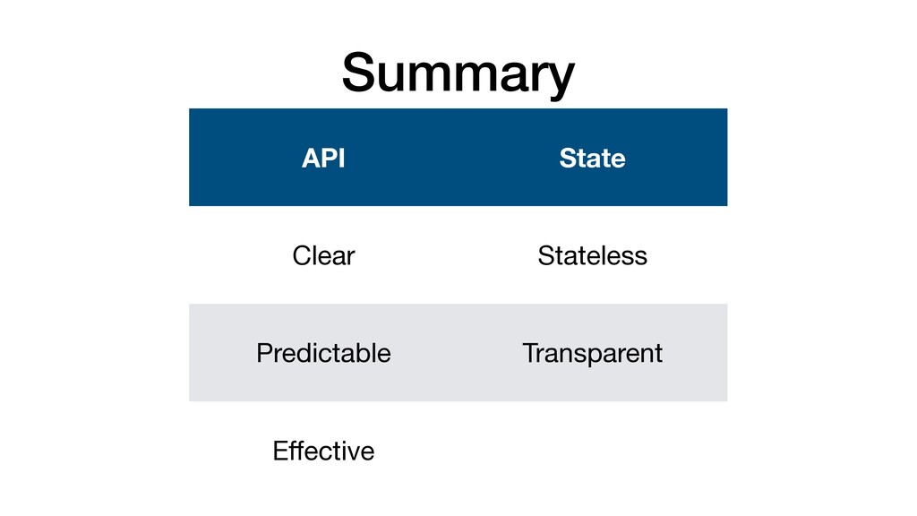 API State Clear Stateless Predictable Transpare...
